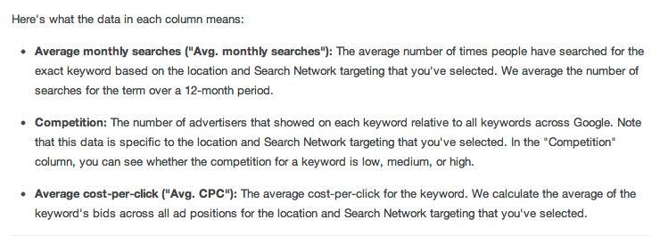 keyword statistics